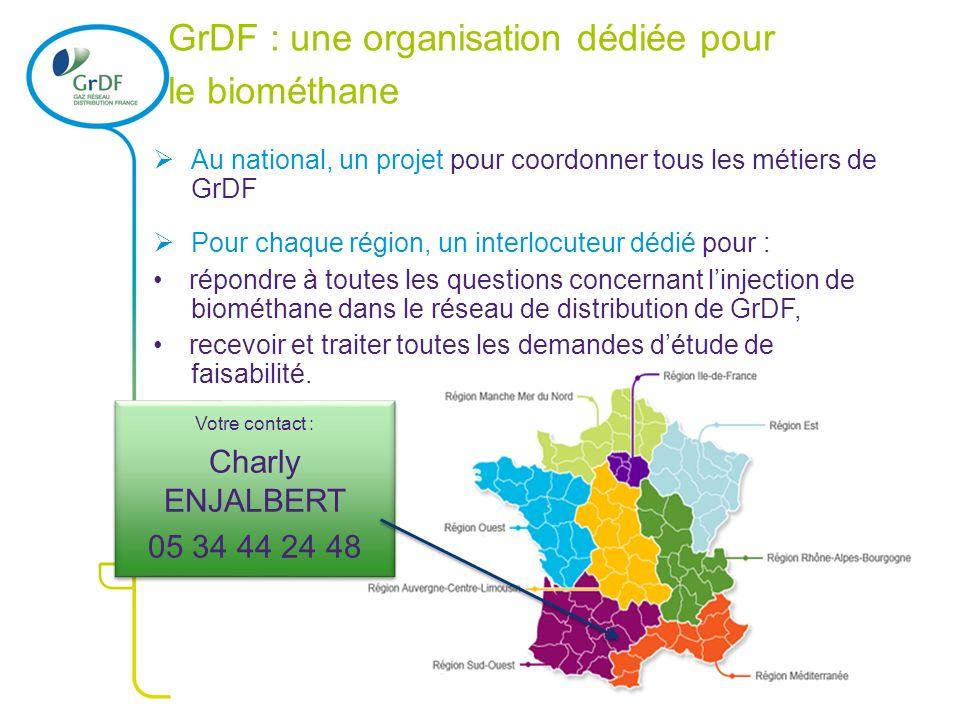 GrDF : une organisation dédiée pour le biométhane