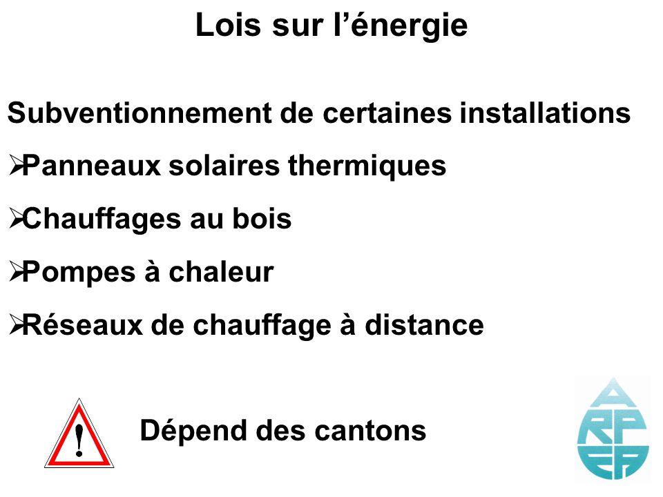 Lois sur l'énergie Subventionnement de certaines installations