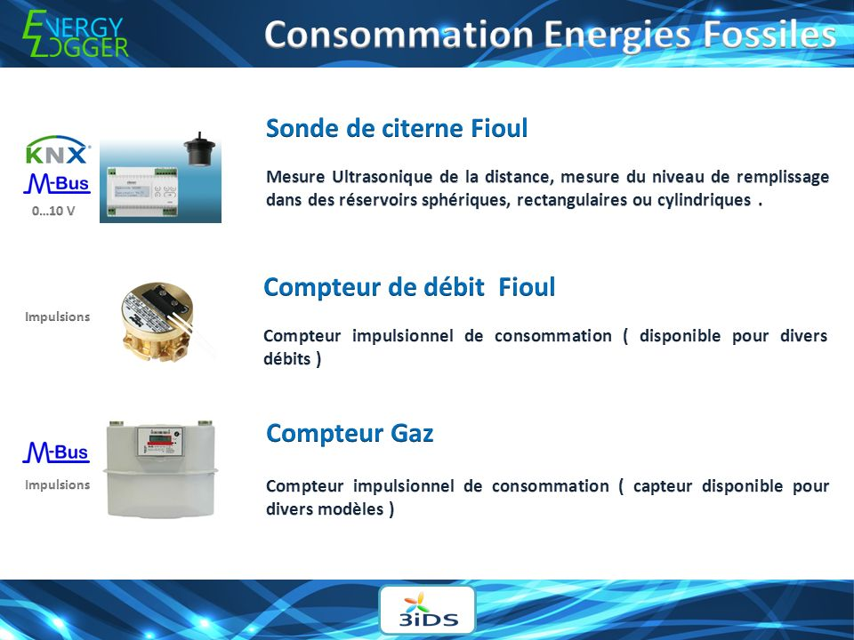 Consommation Energies Fossiles