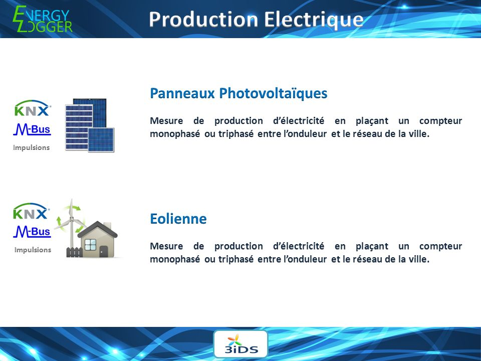 Production Electrique