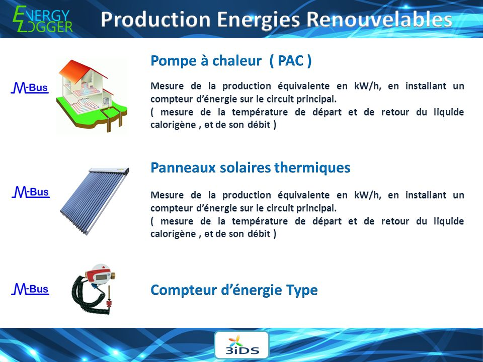 Production Energies Renouvelables