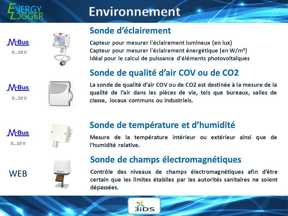 Environnement Sonde d'éclairement Sonde de qualité d'air COV ou de CO2