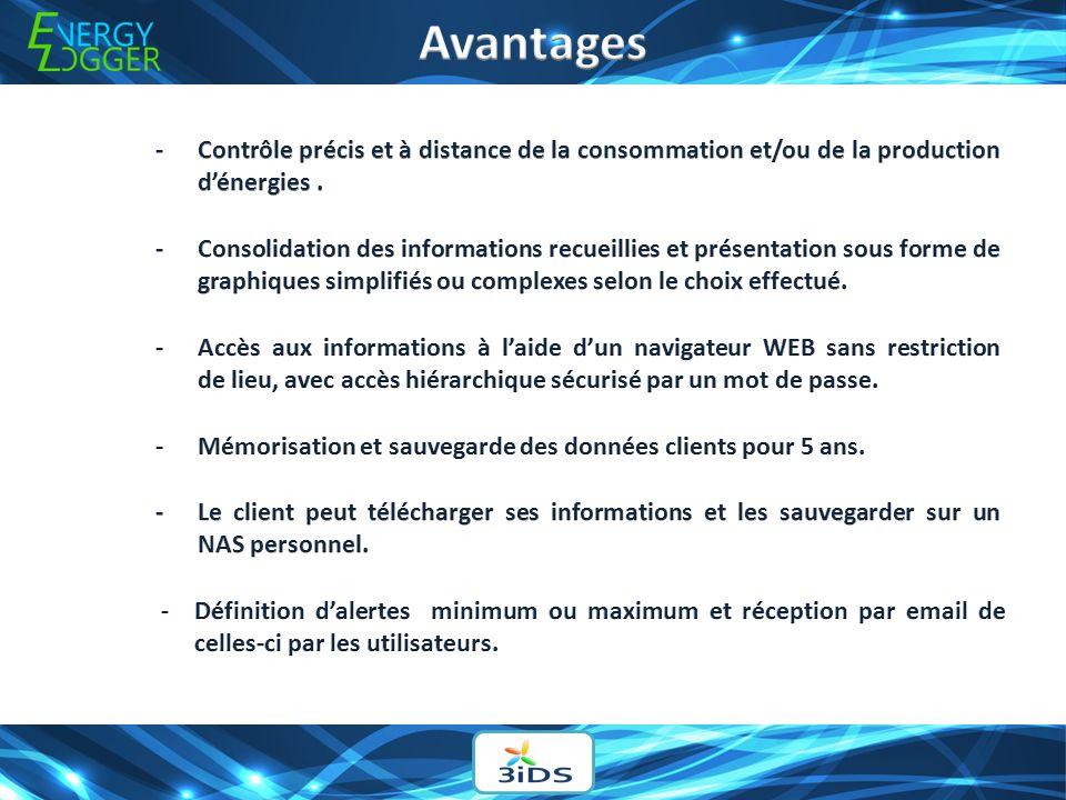 Avantages - Contrôle précis et à distance de la consommation et/ou de la production d'énergies .