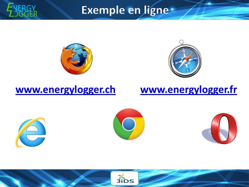 Exemple en ligne www.energylogger.ch www.energylogger.fr