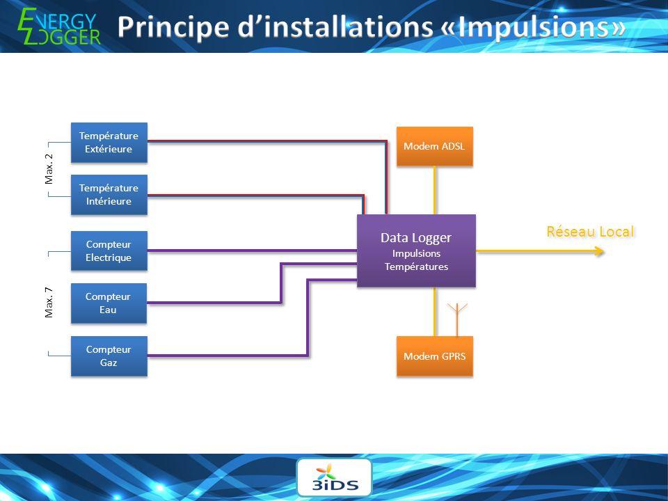 Principe d'installations «Impulsions»