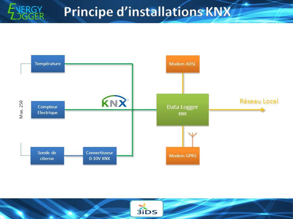 Principe d'installations KNX