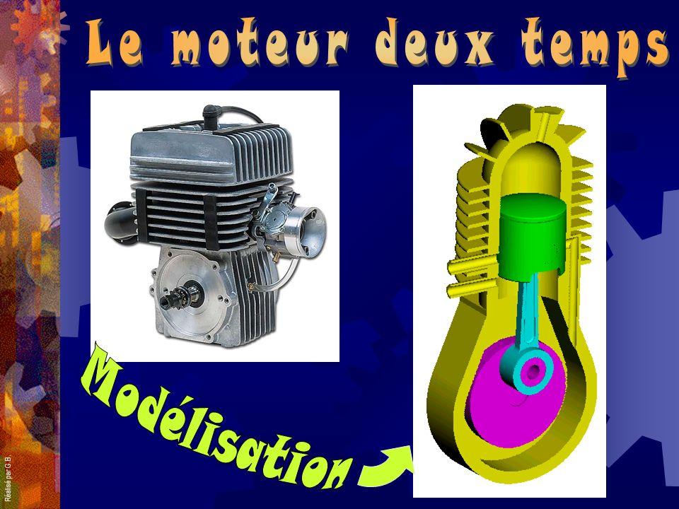 Le moteur deux temps Modélisation Réalisé par G.B.