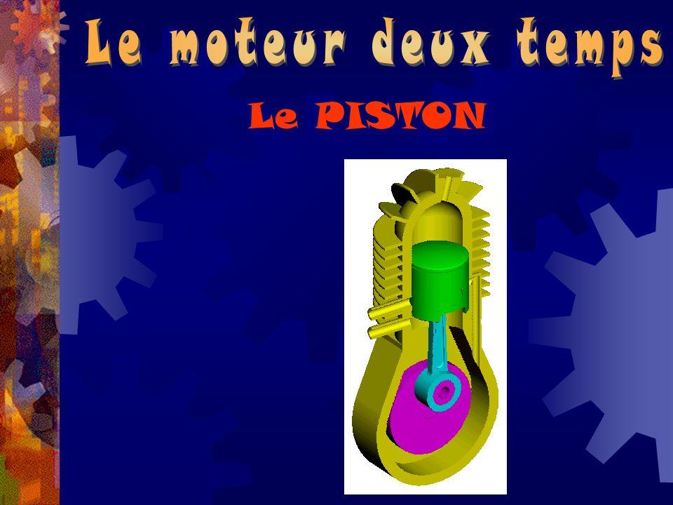 Le moteur deux temps Le PISTON