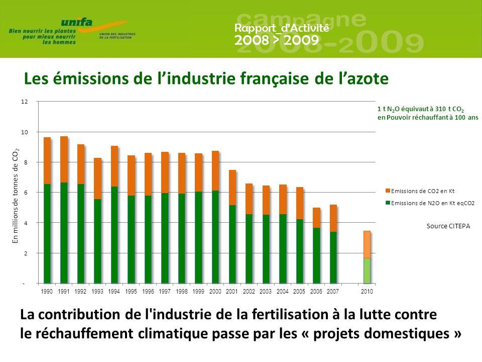 Les émissions de l'industrie française de l'azote
