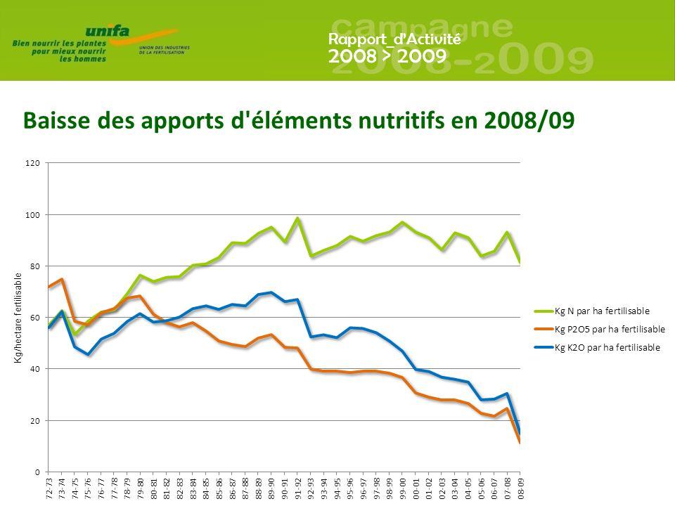 Baisse des apports d éléments nutritifs en 2008/09