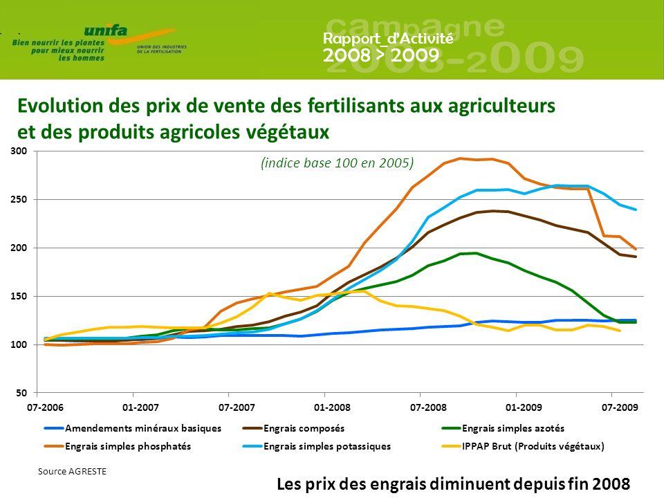 Evolution des prix de vente des fertilisants aux agriculteurs et des produits agricoles végétaux