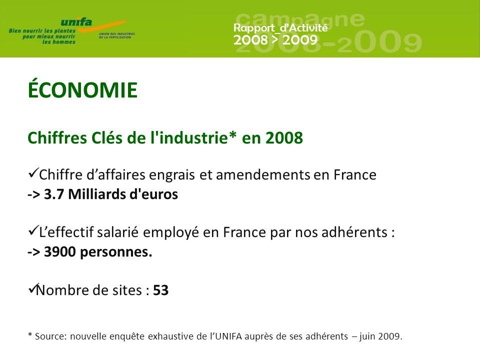 ÉCONOMIE Chiffres Clés de l industrie* en 2008