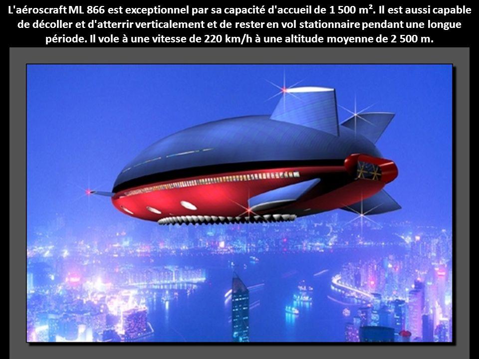 L aéroscraft ML 866 est exceptionnel par sa capacité d accueil de 1 500 m².