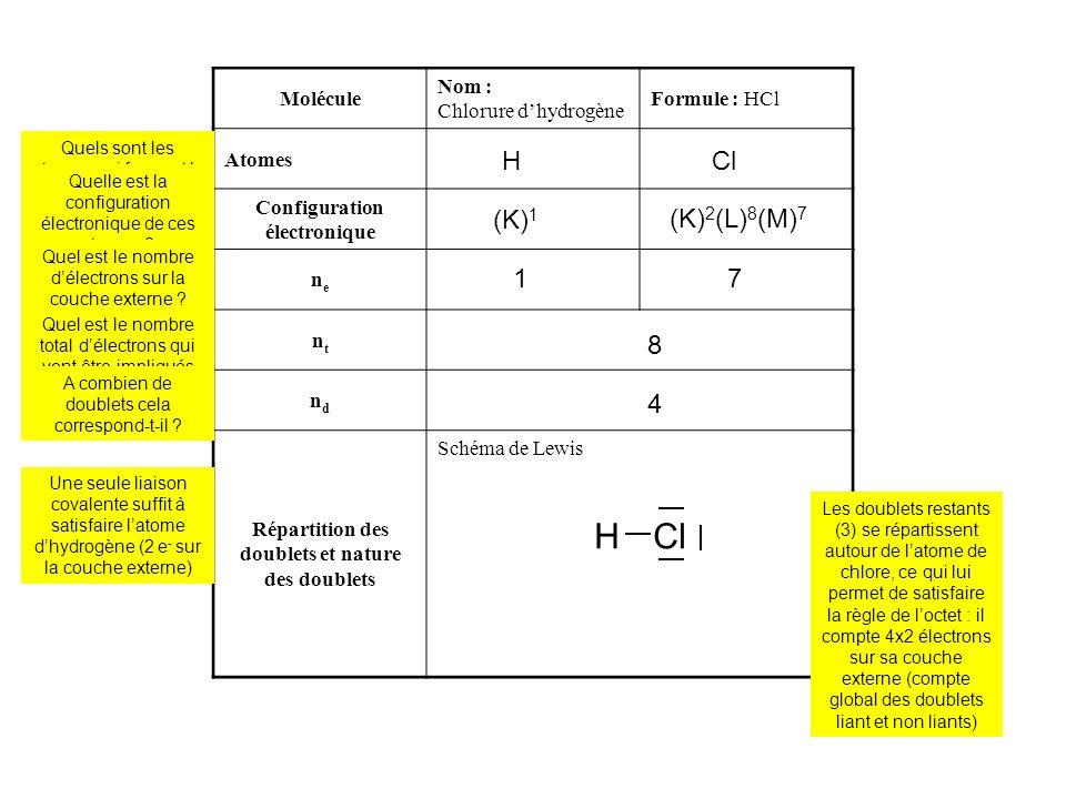H Cl H Cl (K)1 (K)2(L)8(M)7 1 7 8 4 Molécule Nom :