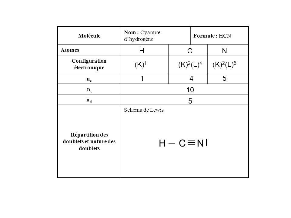 H C N H C N (K)1 (K)2(L)4 (K)2(L)5 1 4 5 10 5 Molécule