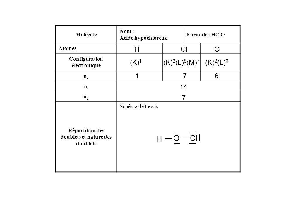 H O Cl H Cl O (K)1 (K)2(L)8(M)7 (K)2(L)6 1 7 6 14 7 Molécule Nom :