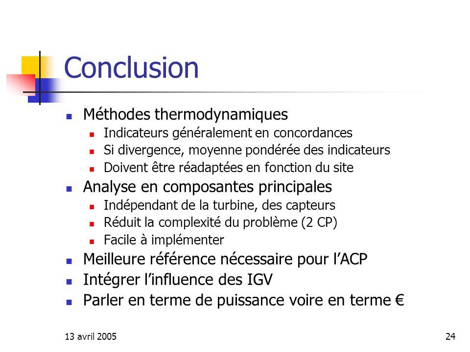 Conclusion Méthodes thermodynamiques