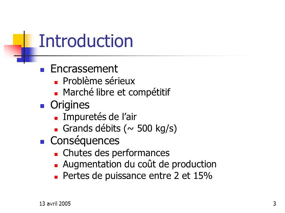 Introduction Encrassement Origines Conséquences Problème sérieux
