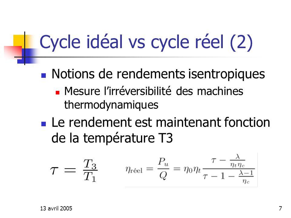 Cycle idéal vs cycle réel (2)
