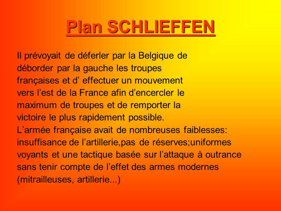 Plan SCHLIEFFEN Il prévoyait de déferler par la Belgique de