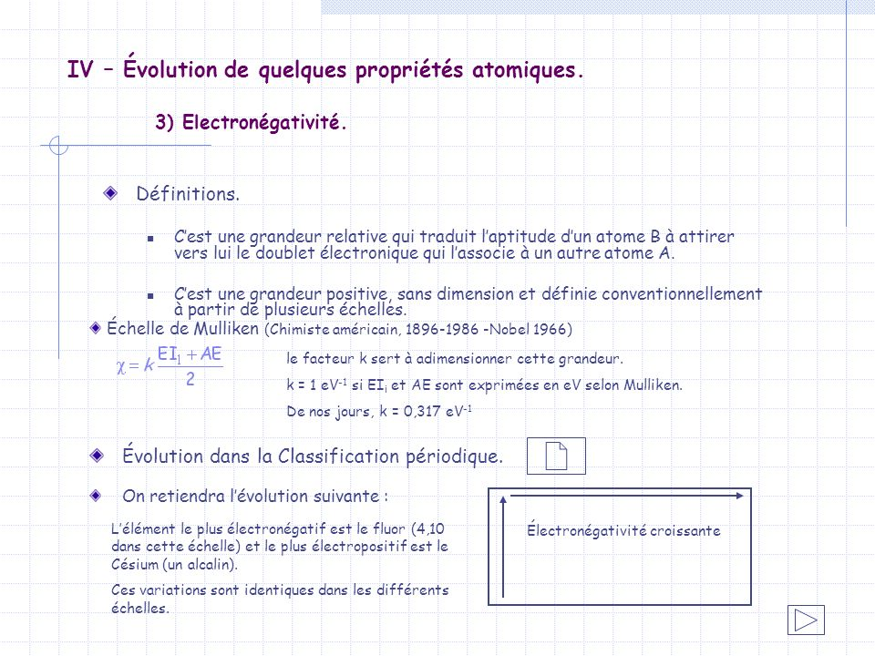 IV – Évolution de quelques propriétés atomiques. 3) Electronégativité.