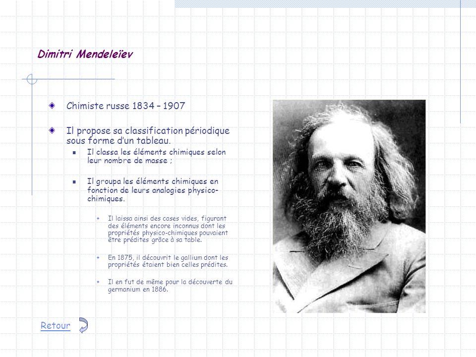 Dimitri Mendeleïev Chimiste russe 1834 – 1907