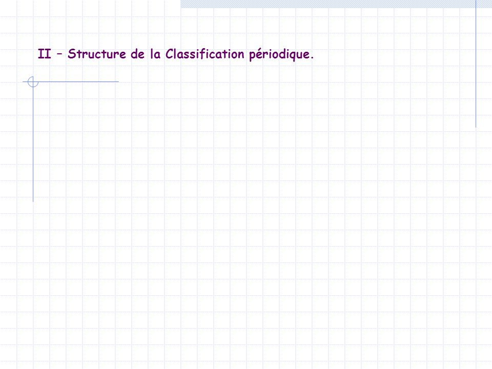 II – Structure de la Classification périodique.
