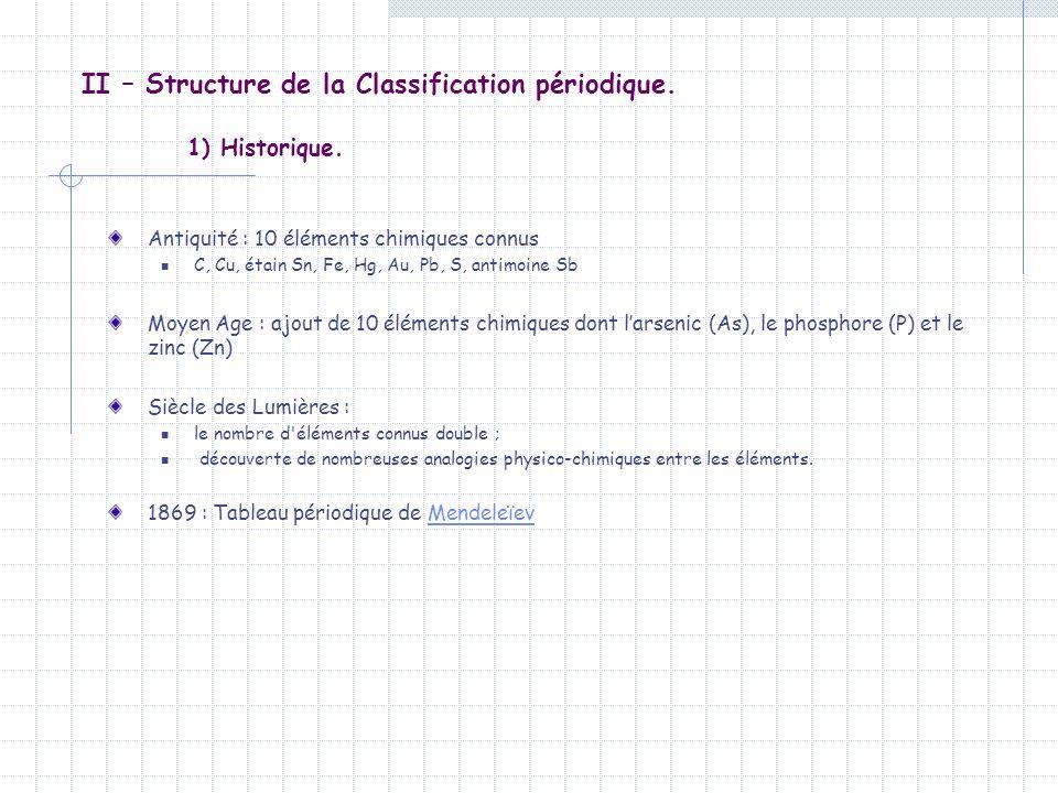 II – Structure de la Classification périodique. 1) Historique.