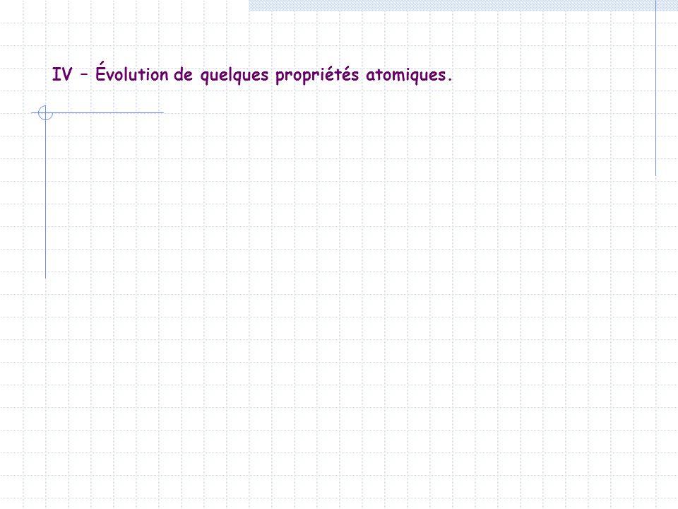 IV – Évolution de quelques propriétés atomiques.