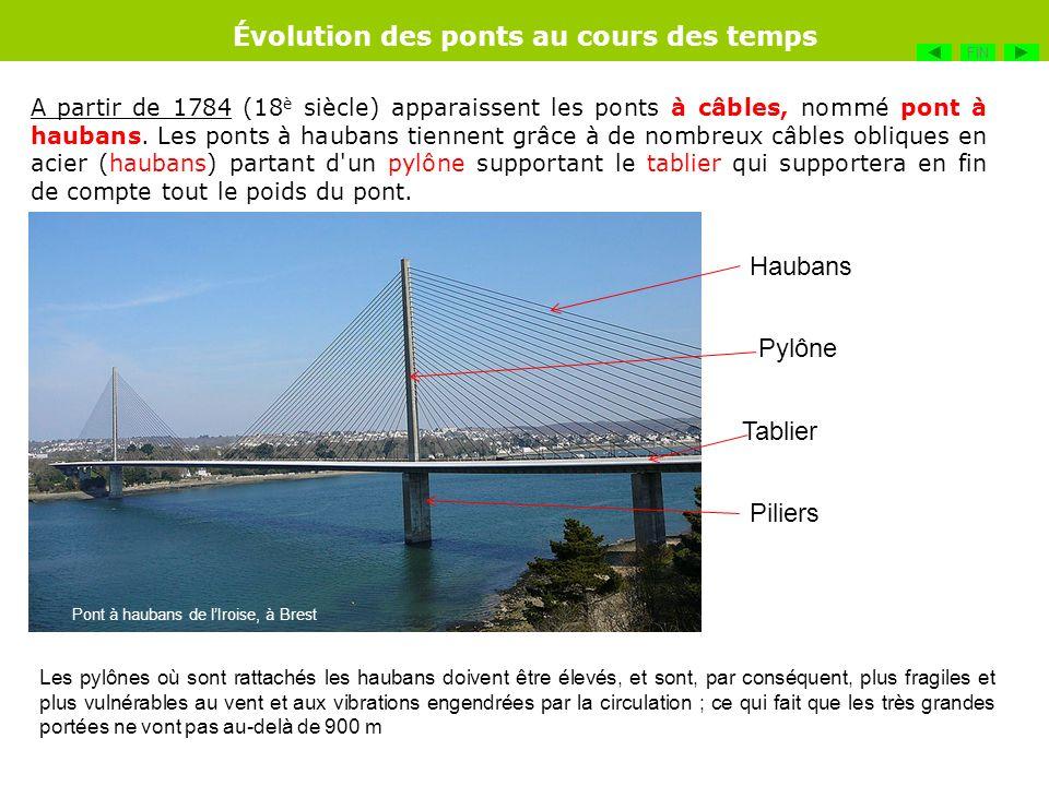 Évolution des ponts au cours des temps