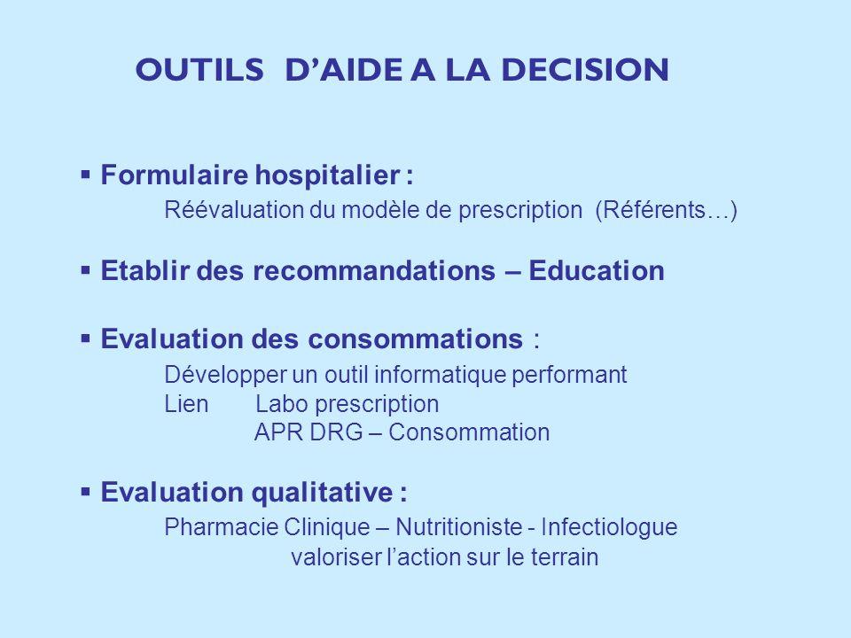 OUTILS D'AIDE A LA DECISION