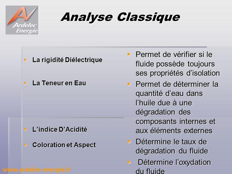 Analyse Classique La rigidité Diélectrique. La Teneur en Eau. L'indice D'Acidité. Coloration et Aspect.