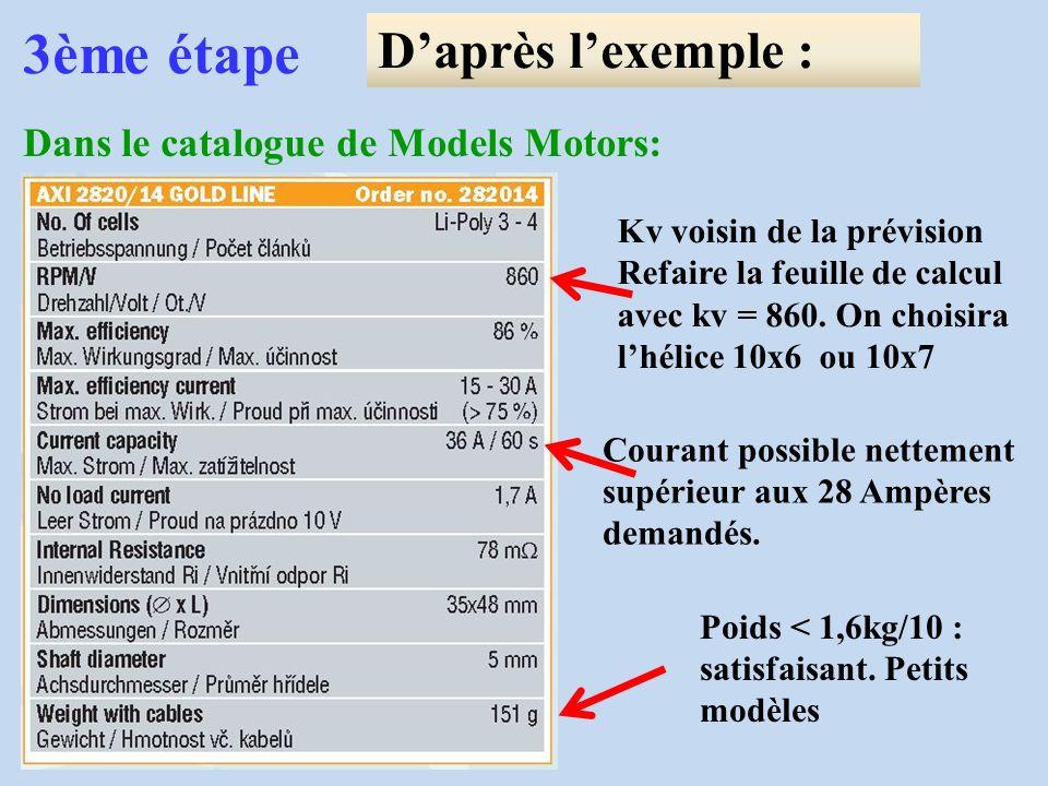 3ème étape D'après l'exemple : Dans le catalogue de Models Motors: