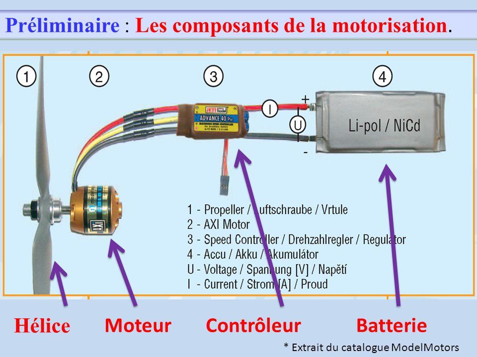 Préliminaire : Les composants de la motorisation.
