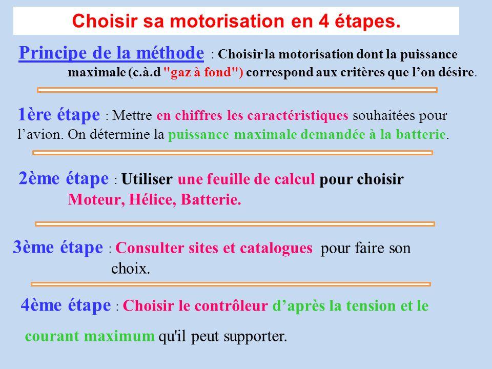 Choisir sa motorisation en 4 étapes.