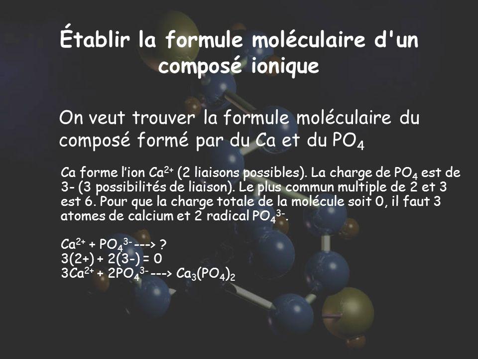 Établir la formule moléculaire d un composé ionique