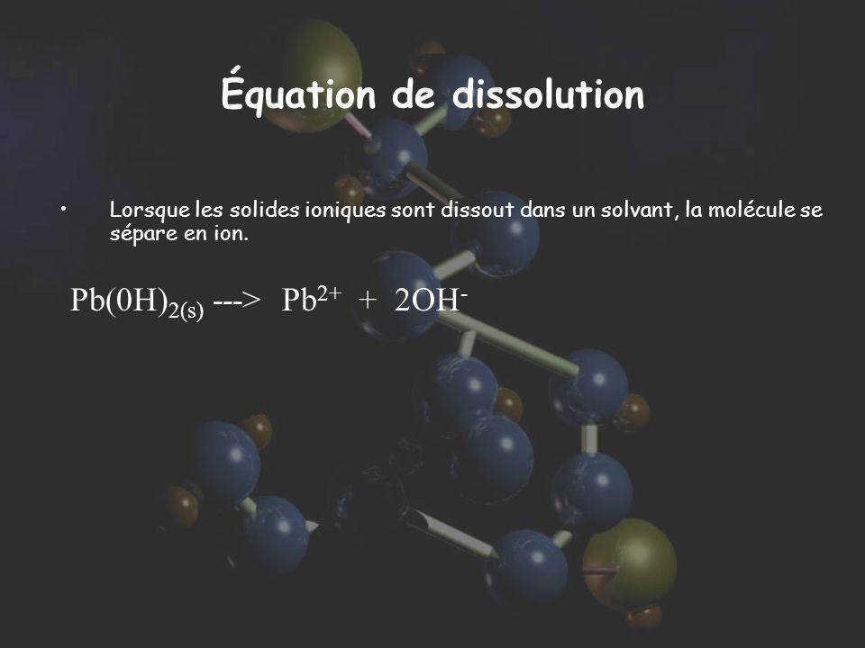 Équation de dissolution