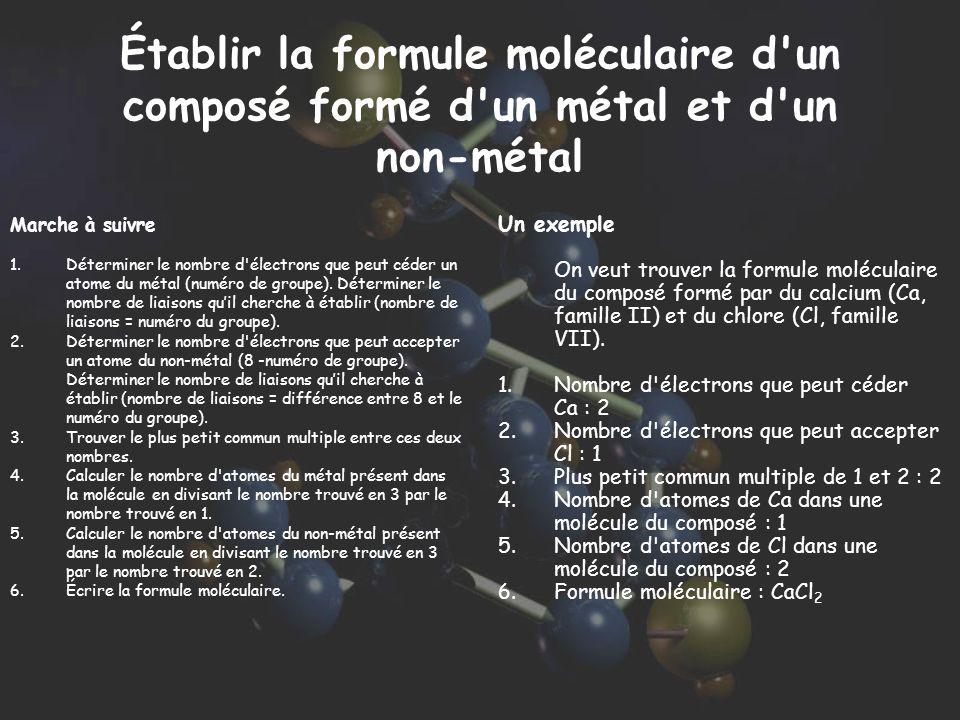 Établir la formule moléculaire d un composé formé d un métal et d un non-métal