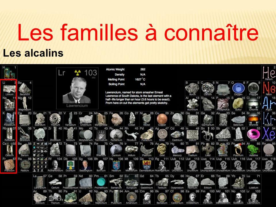 Les familles à connaître