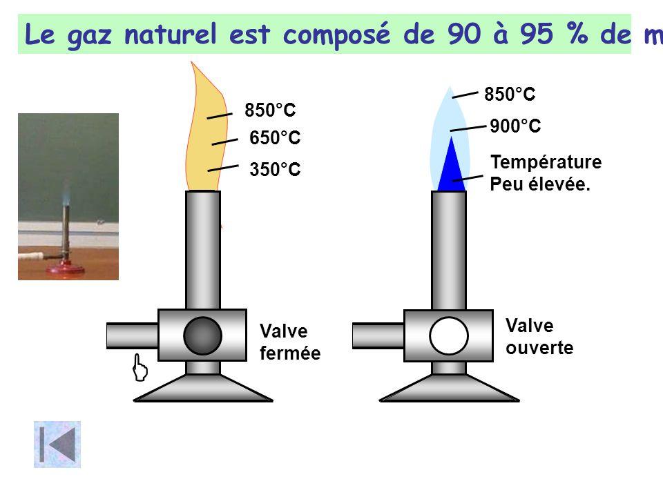  Le gaz naturel est composé de 90 à 95 % de méthane 850°C 850°C 900°C