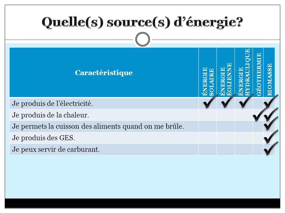 Quelle(s) source(s) d'énergie
