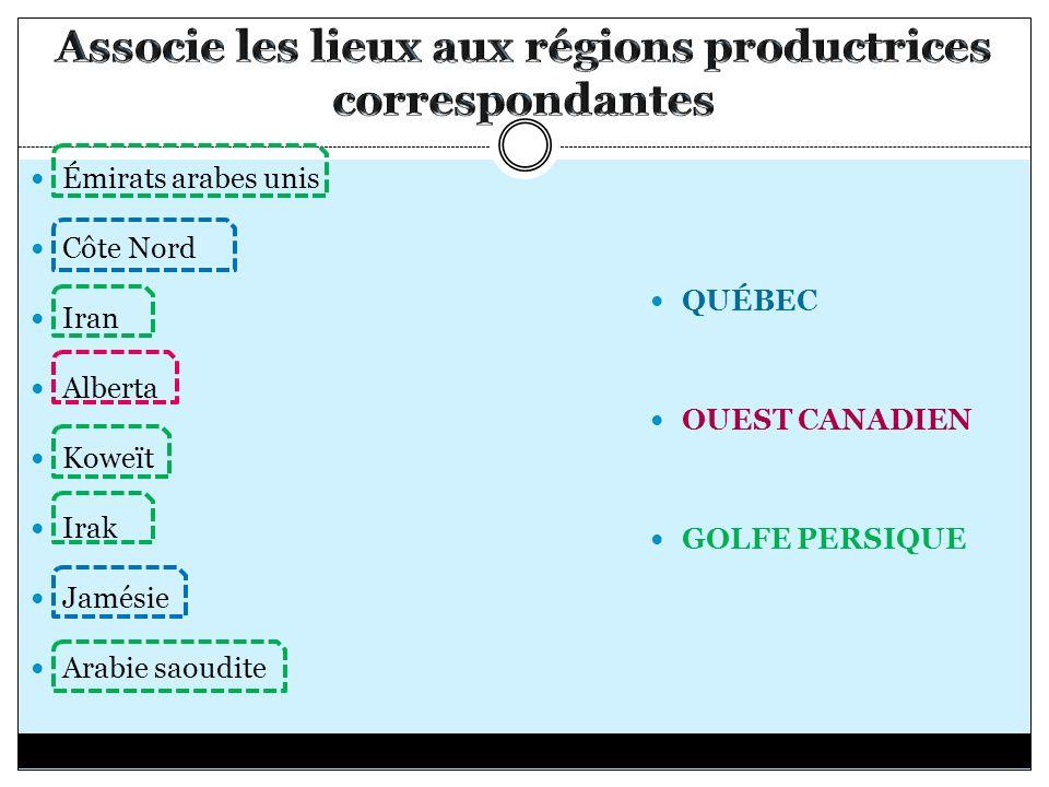 Associe les lieux aux régions productrices correspondantes