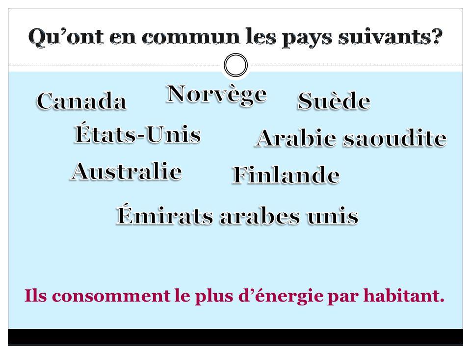 Qu'ont en commun les pays suivants