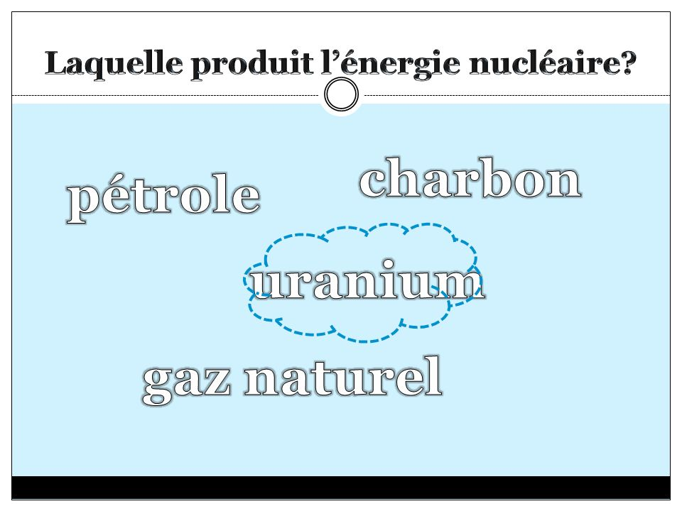 Laquelle produit l'énergie nucléaire