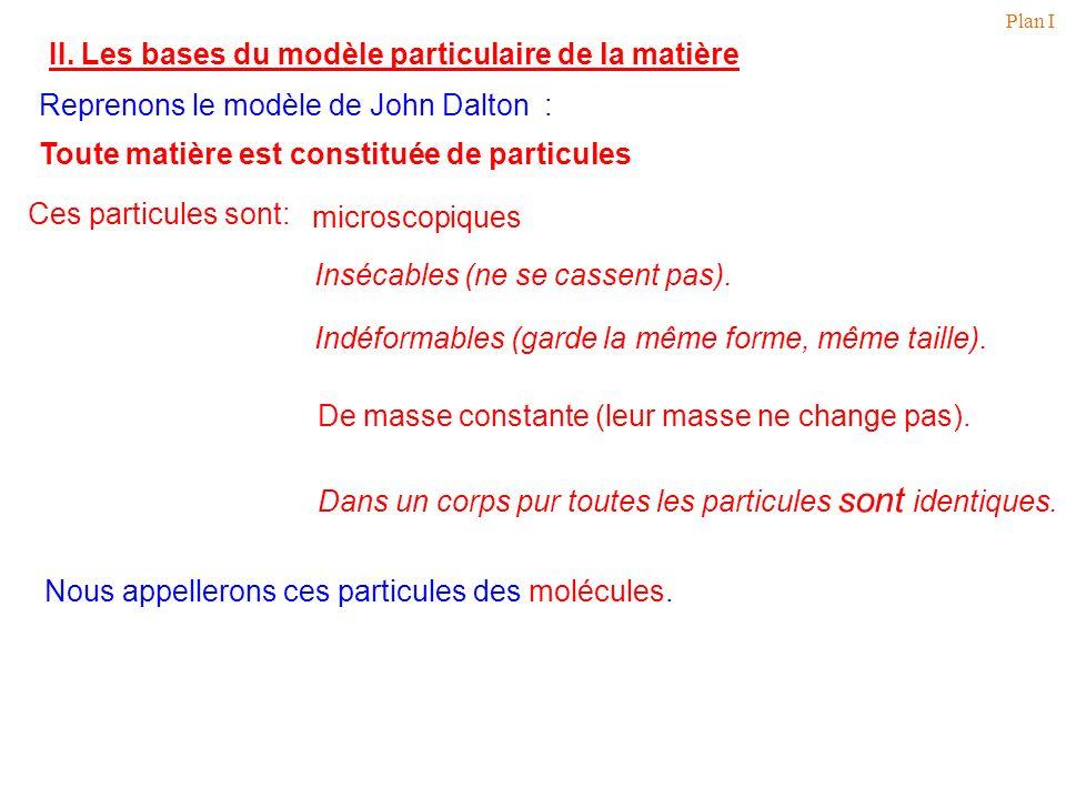 II. Les bases du modèle particulaire de la matière
