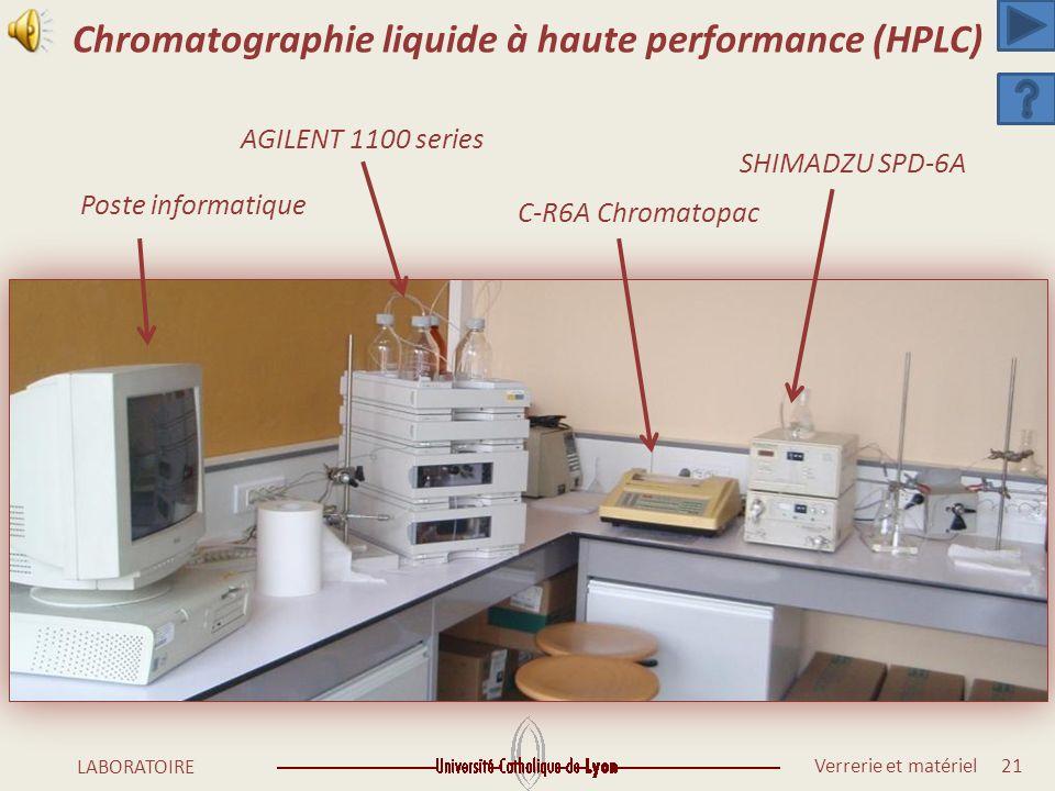 Chromatographie liquide à haute performance (HPLC)