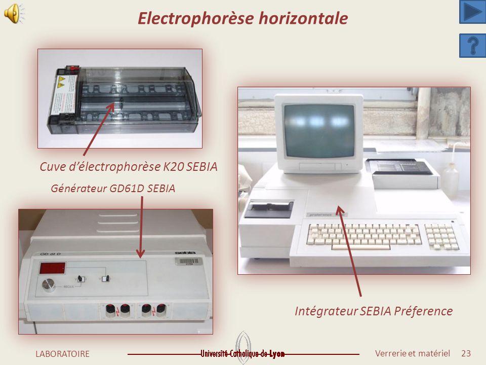 Electrophorèse horizontale