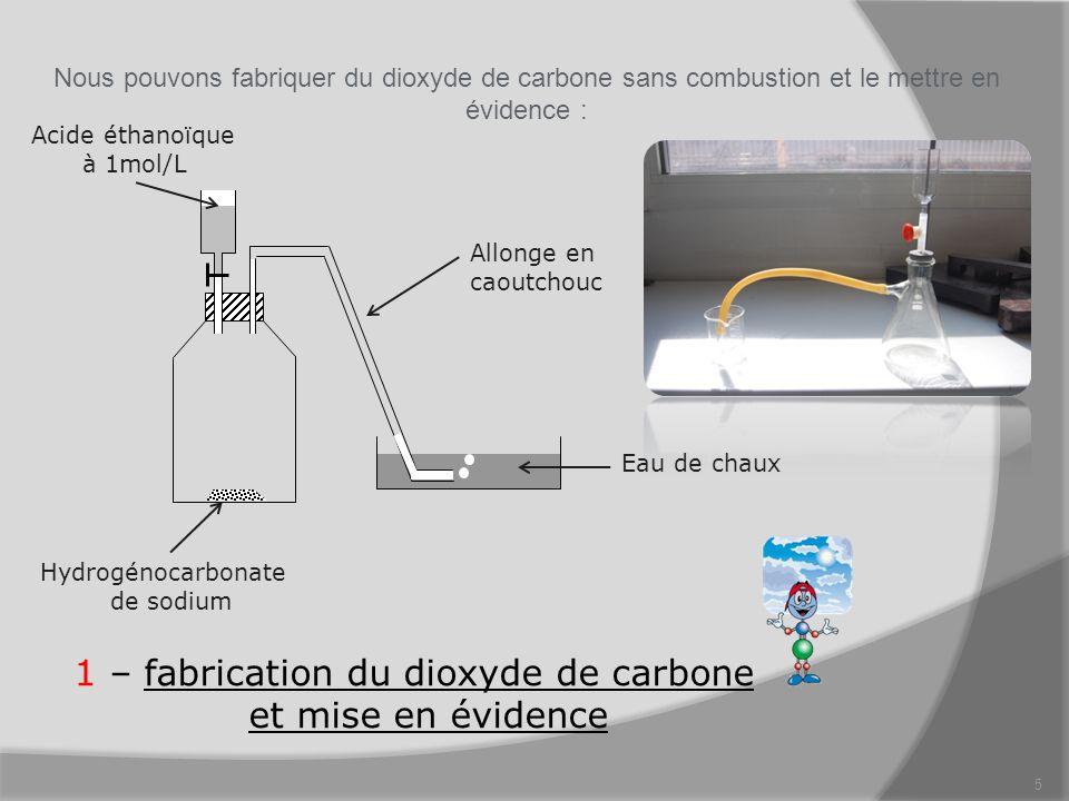 1 – fabrication du dioxyde de carbone et mise en évidence