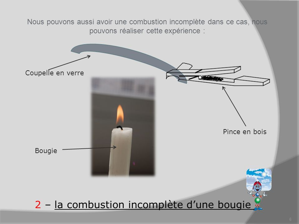 2 – la combustion incomplète d'une bougie