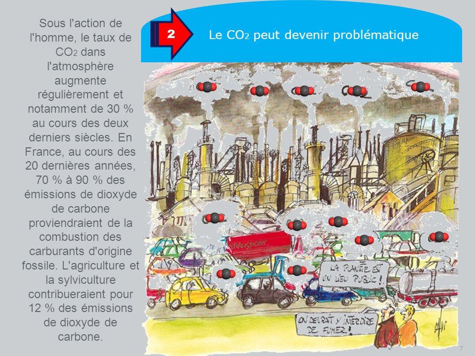 Sous l action de l homme, le taux de CO2 dans l atmosphère augmente régulièrement et notamment de 30 % au cours des deux derniers siècles. En France, au cours des 20 dernières années, 70 % à 90 % des émissions de dioxyde de carbone proviendraient de la combustion des carburants d origine fossile. L agriculture et la sylviculture contribueraient pour 12 % des émissions de dioxyde de carbone.